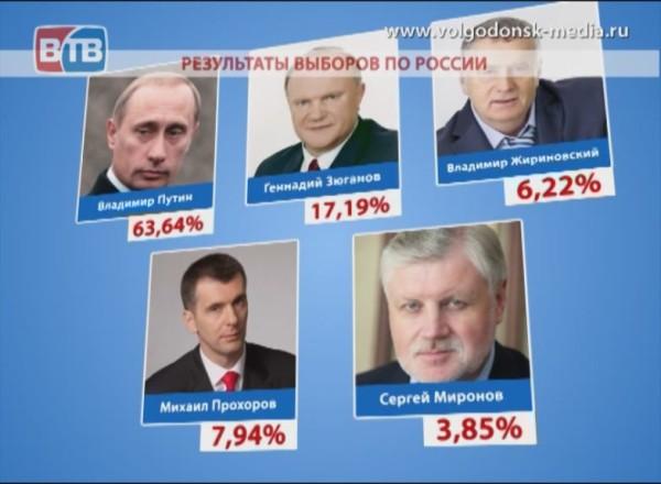 Страна проголосовала