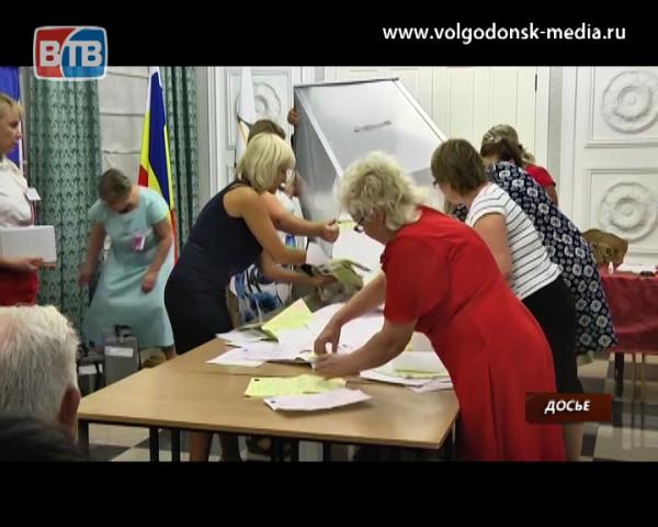 Как проголосовал Волгодонск на выборах депутатов Государственной Думы?