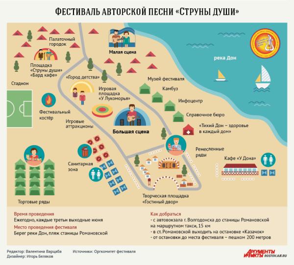 Фестиваль «Струны души» в станице Романовской. Инфографика