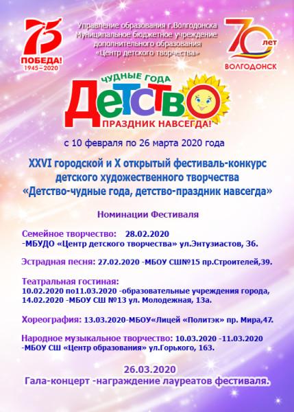 В феврале в Волгодонске стартует масштабный фестиваль детского творчества «Детство – чудные года, детство – праздник навсегда!»