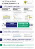 Комитет по управлению имуществом города Волгодонска информирует о дополнительных мерах пo поддержке субъектов малого и среднего предпринимательства, социально ориентированных некоммерческих организаций