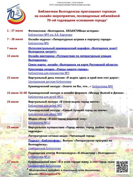 Библиотеки Волгодонска приглашают горожан на онлайн-мероприятия, посвященные юбилею города