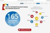 О фактах несанкционированной торговли можно сообщить через новый портал потребительского рынка Ростовской области