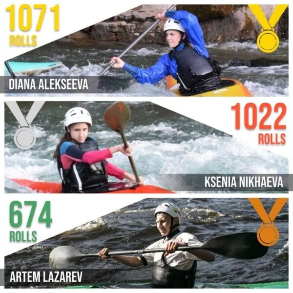 Волгодонские спортсмены стали победителями в первом международном удаленном чемпионате по эскимосскому перевороту в режиме онлайн