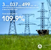 Ростовская АЭС на 109,9% выполнила план августа по выработке электроэнергии