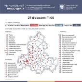 Число подтверждённых случаев COVID-19 увеличилось в Ростовской области на 281