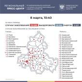 Число инфицированных COVID-19 на Дону увеличилось на 268