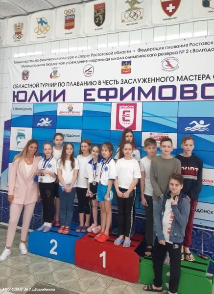Итоги областного турнира по плаванию в честь ЗМС Юлии Ефимовой