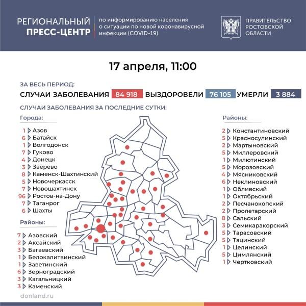 Число инфицированных COVID-19 на Дону увеличилось на 241