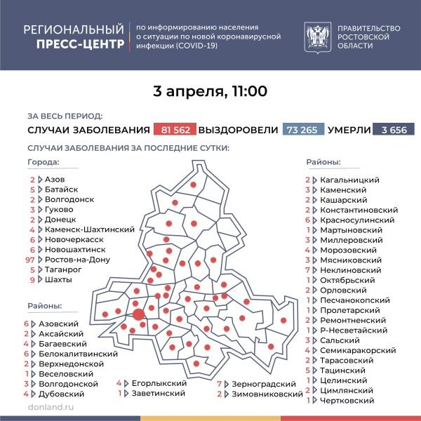 Число подтверждённых случаев COVID-19 увеличилось в Ростовской области на 242