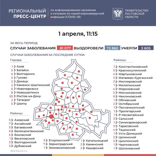 Ещё 241 лабораторно подтверждённый случай COVID-19 зарегистрирован на Дону