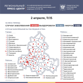 Число инфицированных COVID-19 на Дону увеличилось на 243