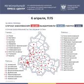 Ещё 238 лабораторно подтверждённых случаев COVID-19 зарегистрировано на Дону