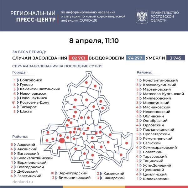 Число подтверждённых случаев COVID-19 увеличилось в Ростовской области на 239