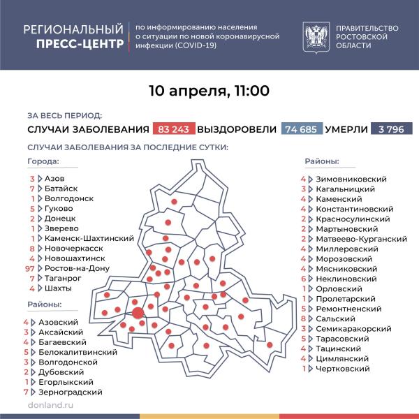 Число инфицированных COVID-19 на Дону выросло на 240