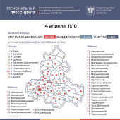 Число подтверждённых инфицированных коронавирусом увеличилось в Ростовской области на 239