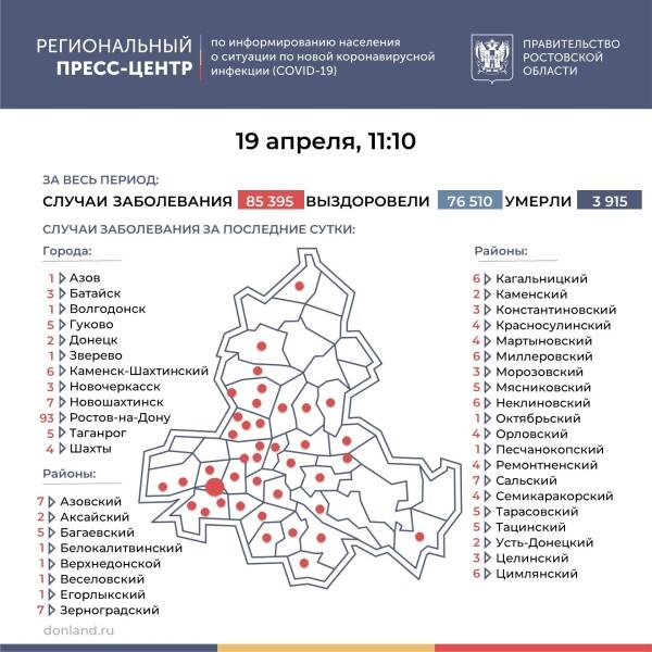 Число подтверждённых инфицированных коронавирусом увеличилось в Ростовской области на 237
