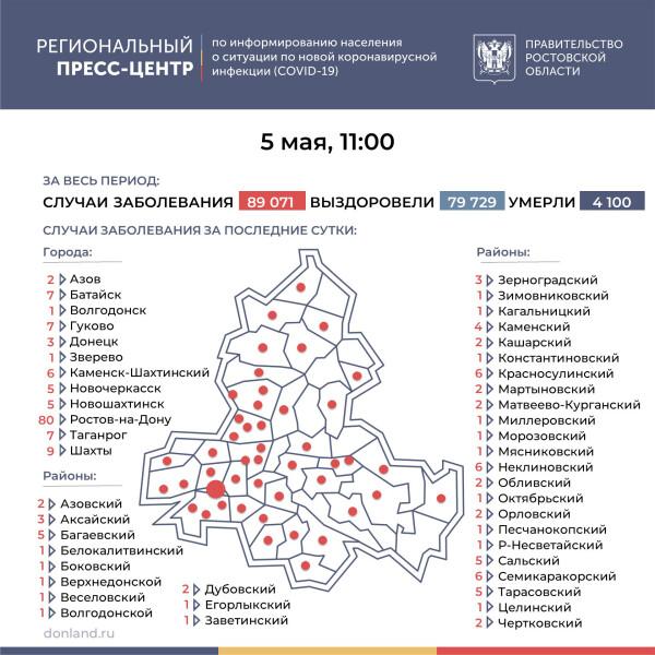 Число инфицированных COVID-19 на Дону выросло на 209