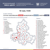 Число инфицированных COVID-19 на Дону выросло на 208