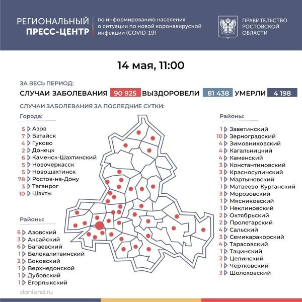 Число подтверждённых инфицированных коронавирусом увеличилось в Ростовской области на 204