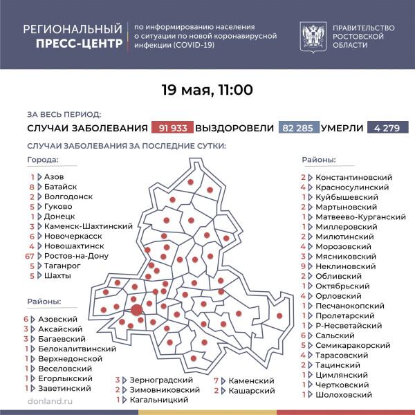 Число подтверждённых инфицированных коронавирусом увеличилось в Ростовской области на 198