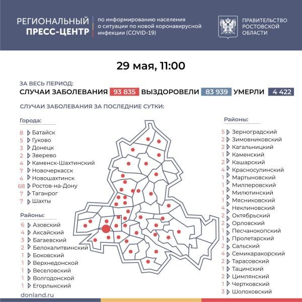 Число инфицированных COVID-19 на Дону увеличилось на 180
