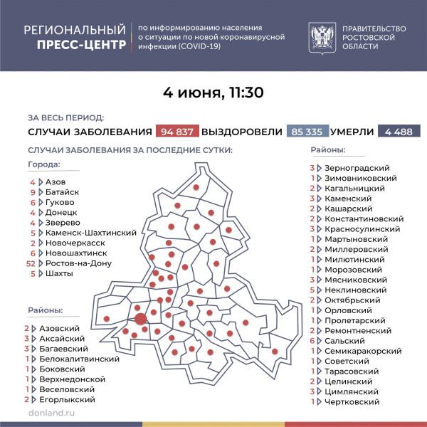 Ещё 161 лабораторно подтверждённый случай COVID-19 зарегистрировано на Дону