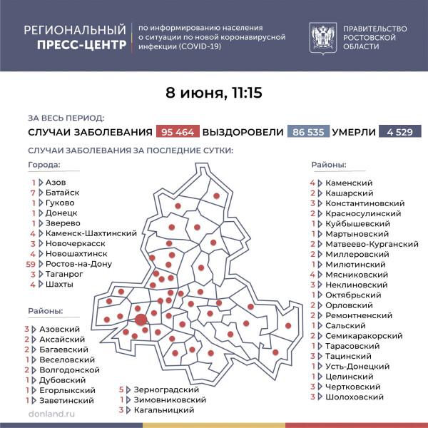 Число инфицированных COVID-19 на Дону выросло на 155