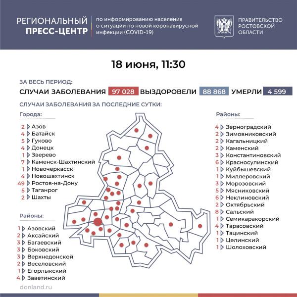 Число инфицированных COVID-19 на Дону выросло на 156