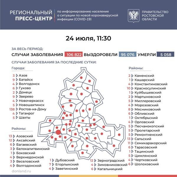 Число подтверждённых инфицированных коронавирусом увеличилось в Ростовской области на 378