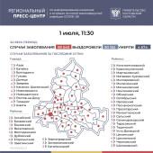 Число инфицированных COVID-19 на Дону увеличилось на 232