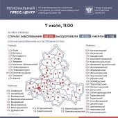 Ещё 287 лабораторно подтверждённых случаев COVID-19 зарегистрировано на Дону