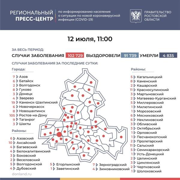 Ещё 320 лабораторно подтверждённых случаев COVID-19 зарегистрировано на Дону