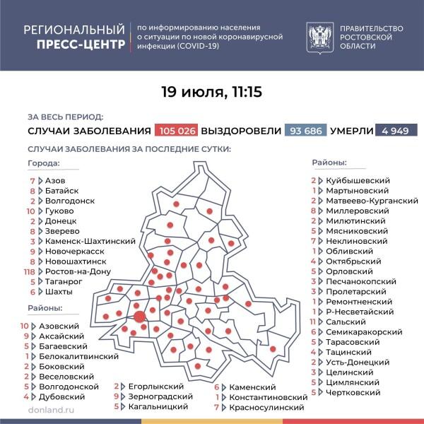 Число подтверждённых случаев COVID-19 увеличилось в Ростовской области на 340