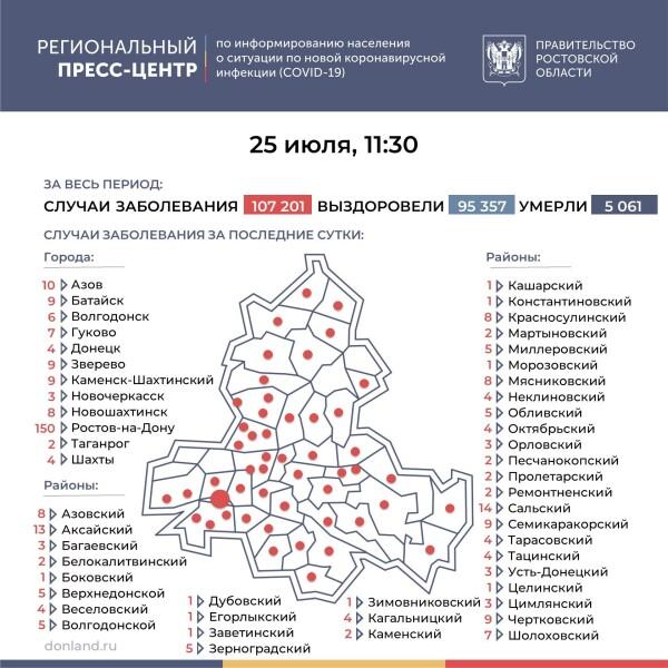 Число подтверждённых случаев коронавируса увеличилось в Ростовской области на 379