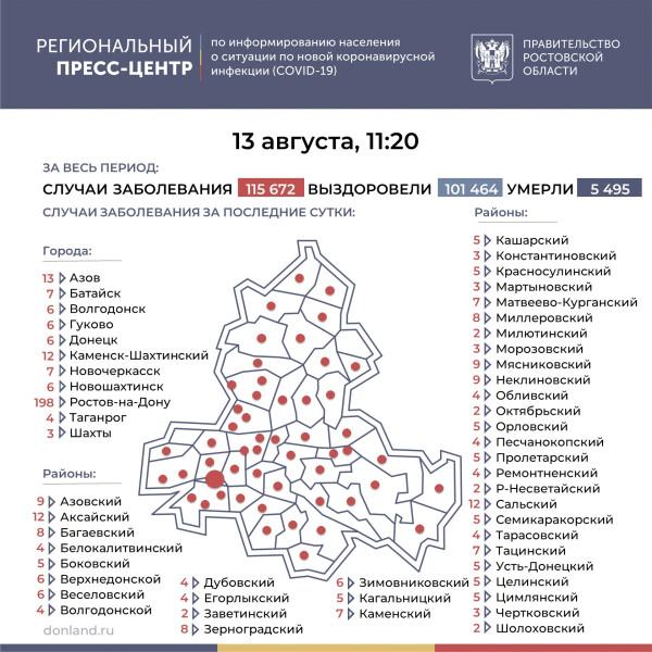 Число инфицированных COVID-19 на Дону увеличилось на 486