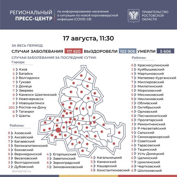 Ещё 484 лабораторно подтверждённых случая COVID-19 зарегистрировано на Дону