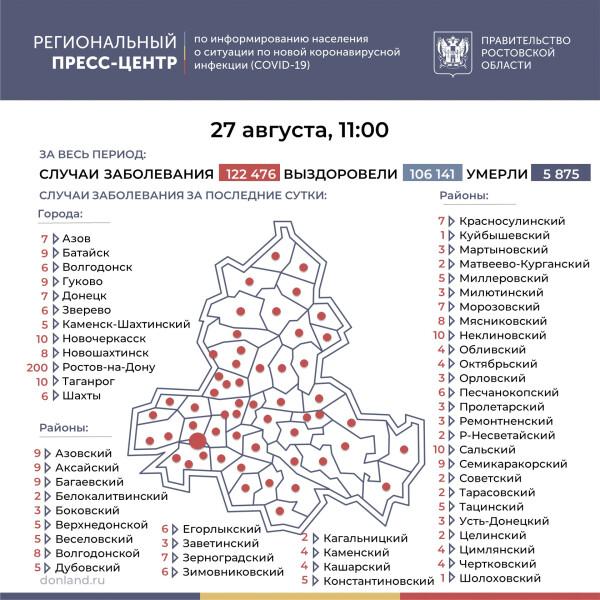 Ещё 488 лабораторно подтверждённых случаев COVID-19 зарегистрировано на Дону