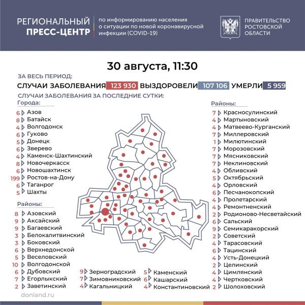 Число подтверждённых инфицированных коронавирусом увеличилось в Ростовской области на 482