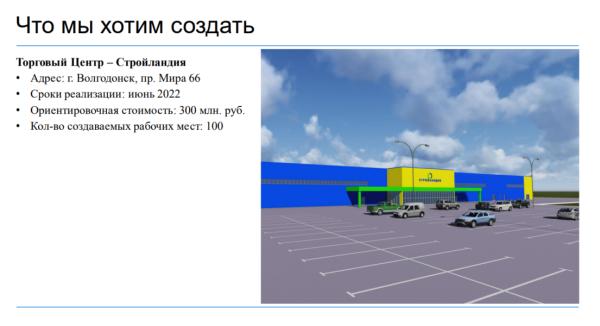 В Волгодонске приступили к сооружению крупного торгового центра строительных и отделочных материалов «СтройЛандия»