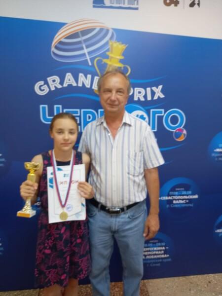 Шахматный фестиваль «Гран-При Черного моря» «АМАКС Курорт «Орбита 2021»