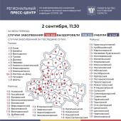 Число инфицированных COVID-19 на Дону увеличилось на 475