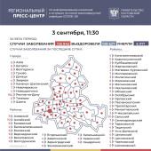Число подтверждённых случаев COVID-19 увеличилось в Ростовской области на 477