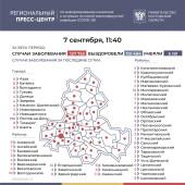 Число инфицированных COVID-19 на Дону выросло на 475