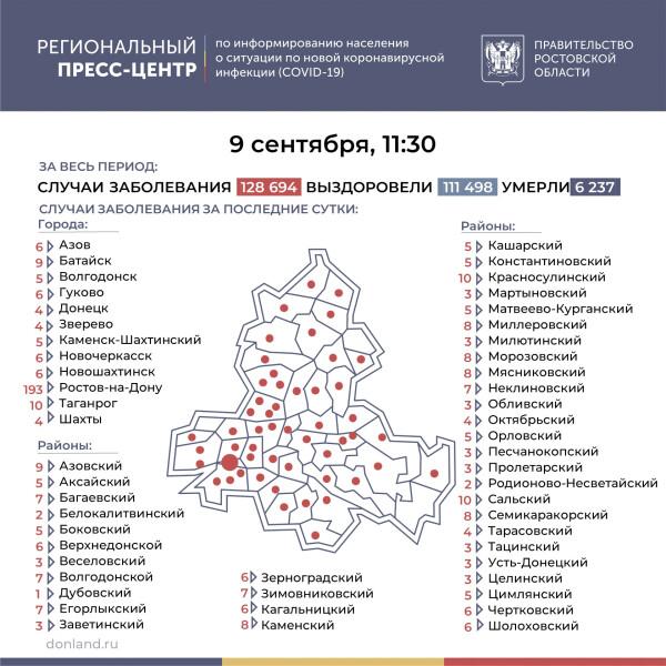 Число подтверждённых инфицированных коронавирусом увеличилось в Ростовской области на 470