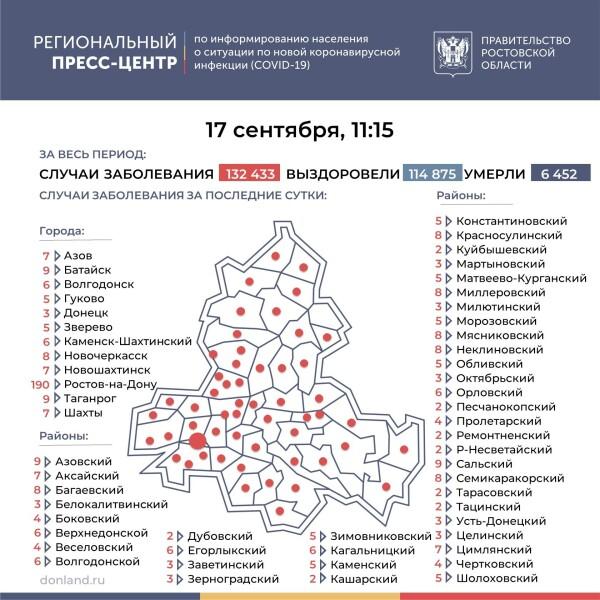 Число подтверждённых инфицированных коронавирусом увеличилось в Ростовской области на 463