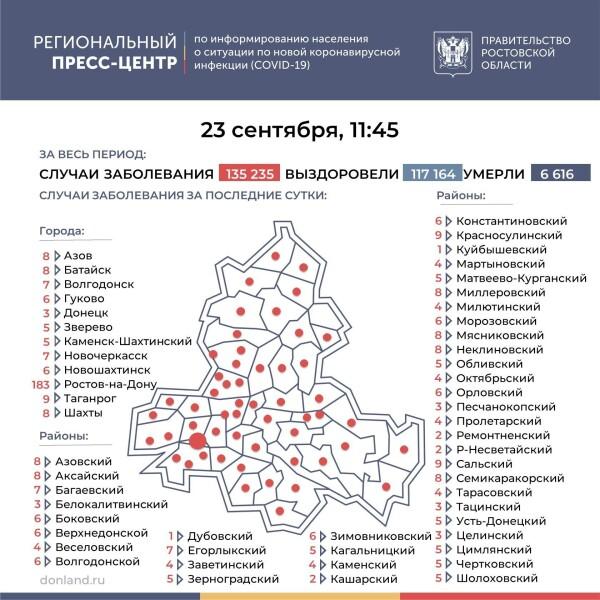 Число подтверждённых случаев COVID-19 увеличилось в Ростовской области на 469