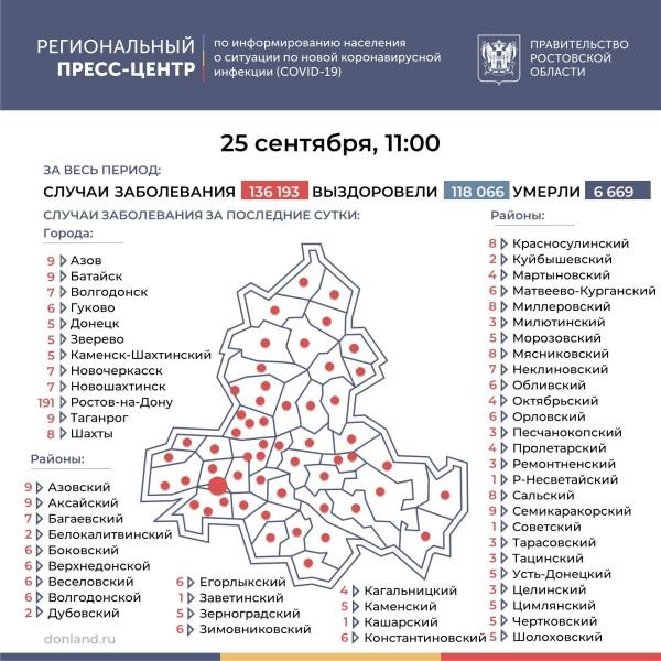 Число инфицированных COVID-19 на Дону выросло на 480