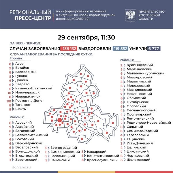 Число подтверждённых инфицированных коронавирусом увеличилось в Ростовской области на 489