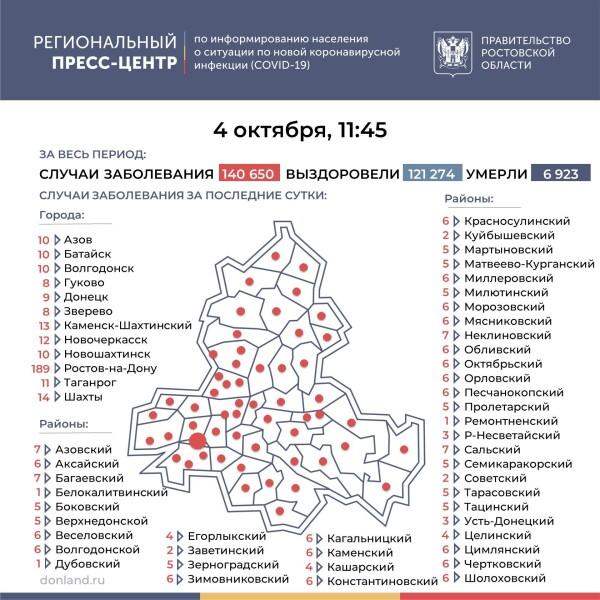 Ещё 517 лабораторно подтверждённых случаев COVID-19 зарегистрировано на Дону